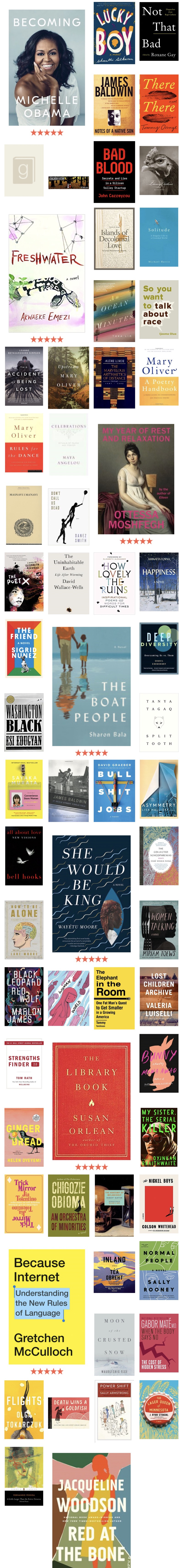 Front covers of all 65 books I read this year